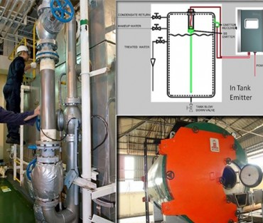 Boiler Water Treatment System / ScaMag